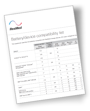 ResMed Power Station II Compatibility Chart